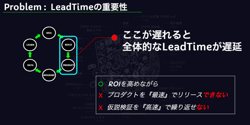 f:id:ishigaki-masato:20181217175703p:plain:w550