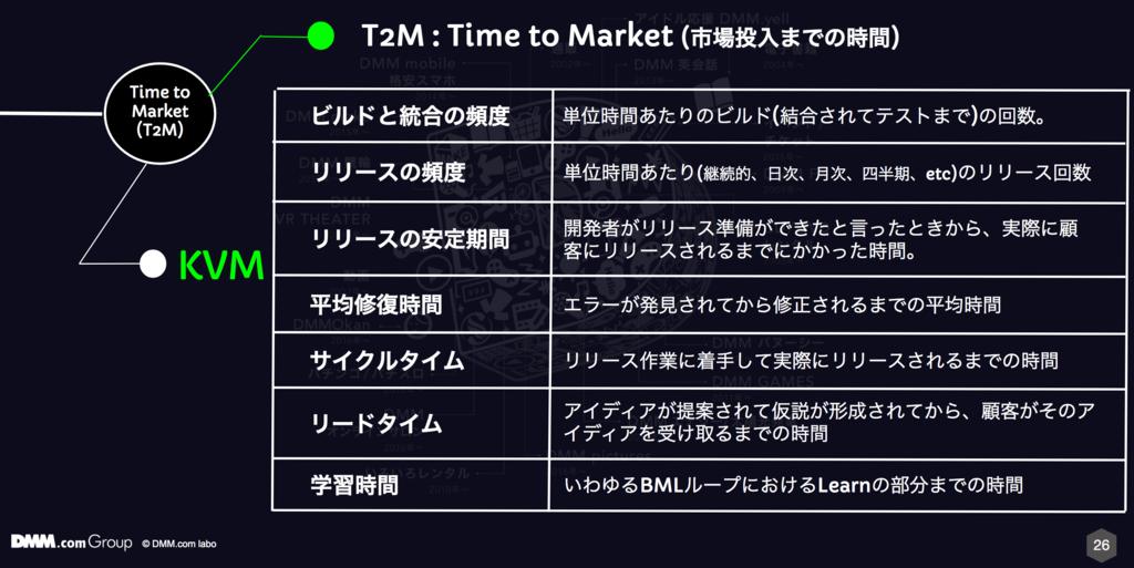 f:id:ishigaki-masato:20181217183940p:plain:w550