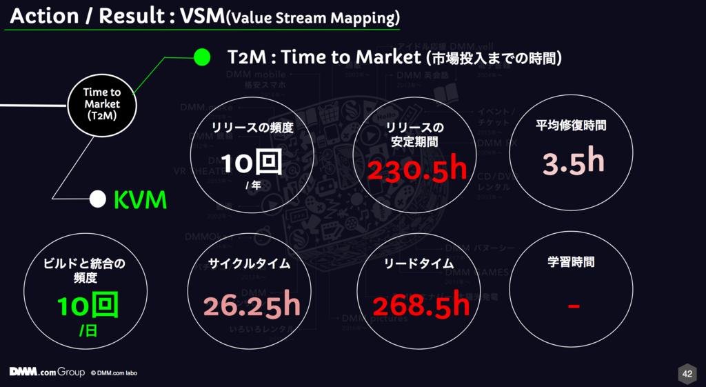 f:id:ishigaki-masato:20181217185225p:plain:w550