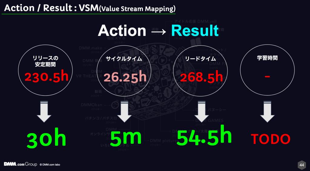 f:id:ishigaki-masato:20181217185528p:plain:w550