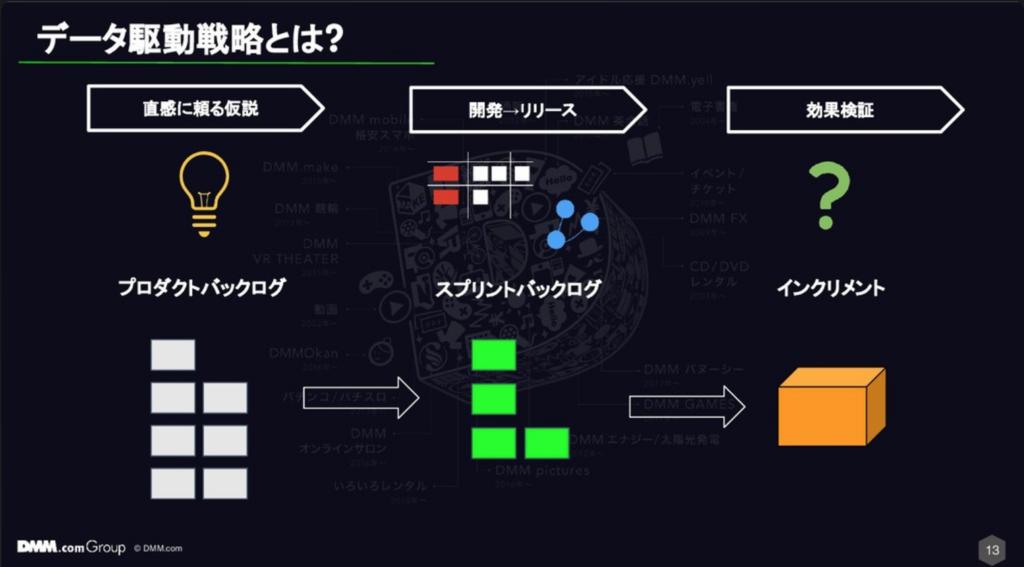 f:id:ishigaki-masato:20190217190825p:plain:w500