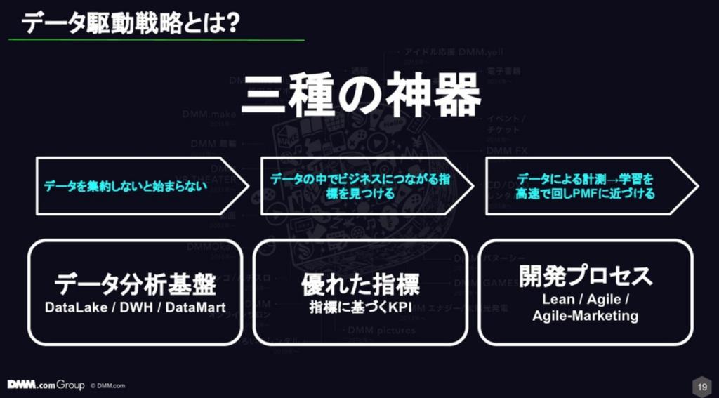 f:id:ishigaki-masato:20190217193553p:plain:w500