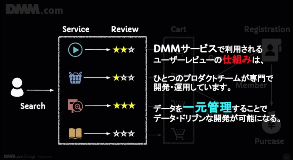 f:id:ishigaki-masato:20190217234805p:plain:w500