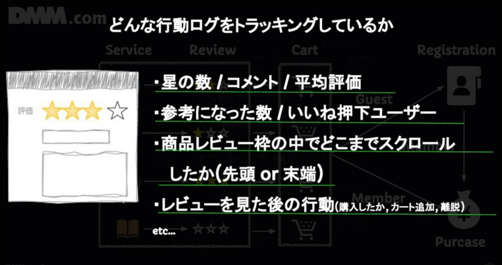 f:id:ishigaki-masato:20190217235254p:plain:w500