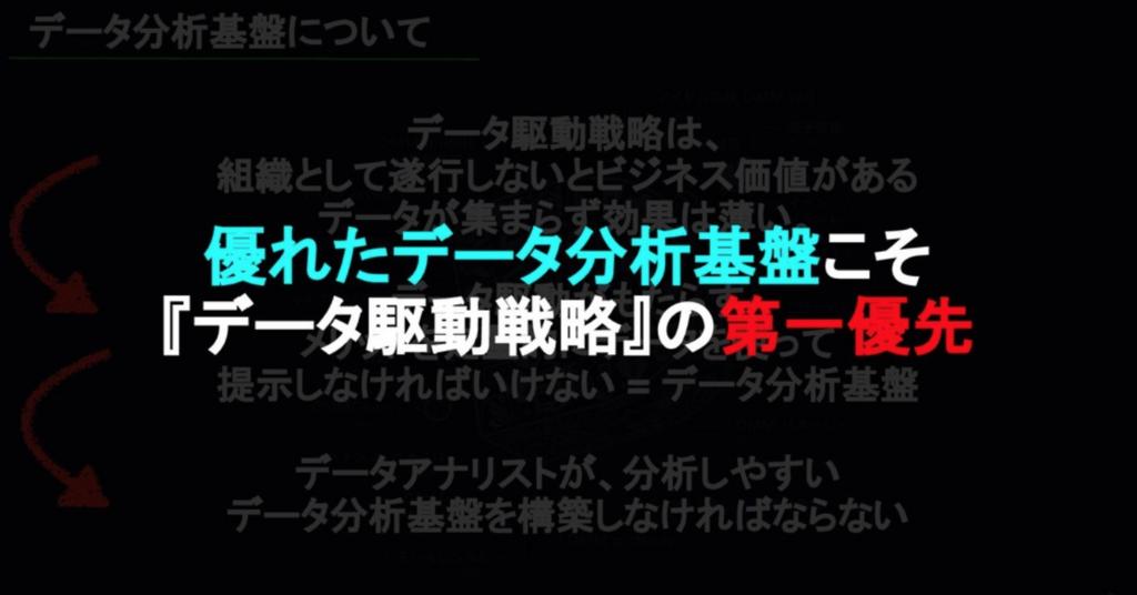 f:id:ishigaki-masato:20190218002745p:plain