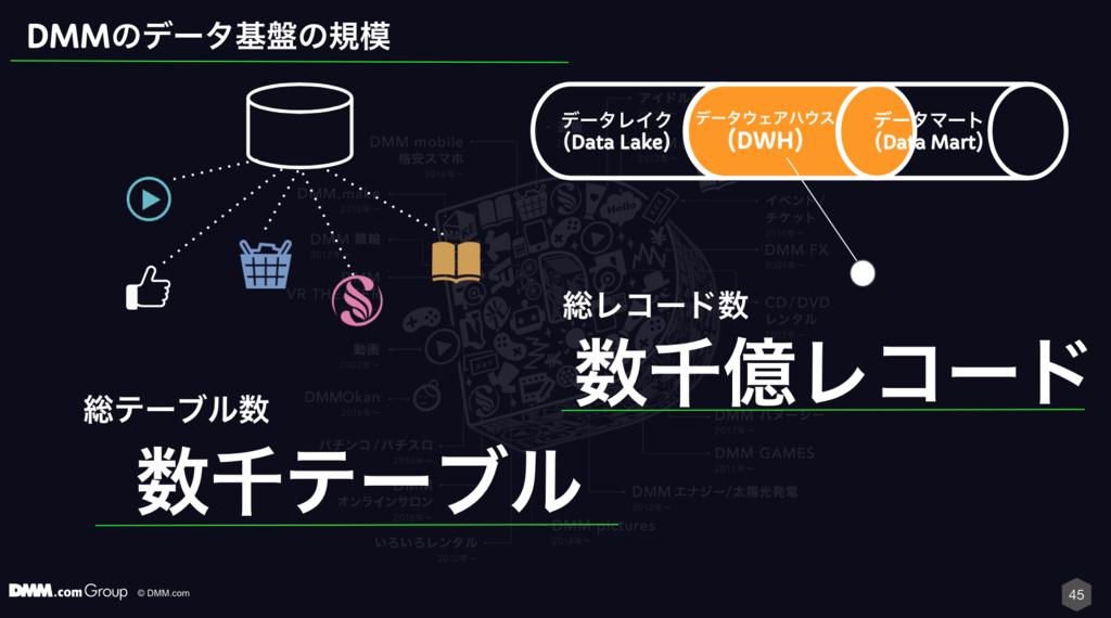 f:id:ishigaki-masato:20190218003505p:plain:w500