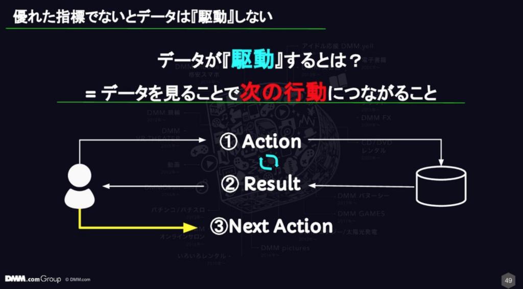 f:id:ishigaki-masato:20190218005915p:plain:w500