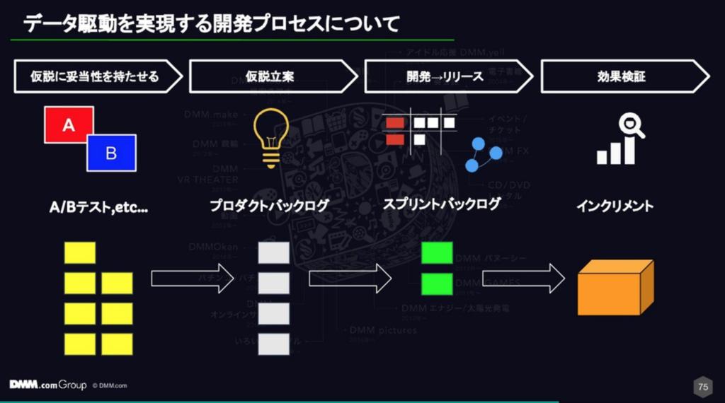 f:id:ishigaki-masato:20190218013123p:plain