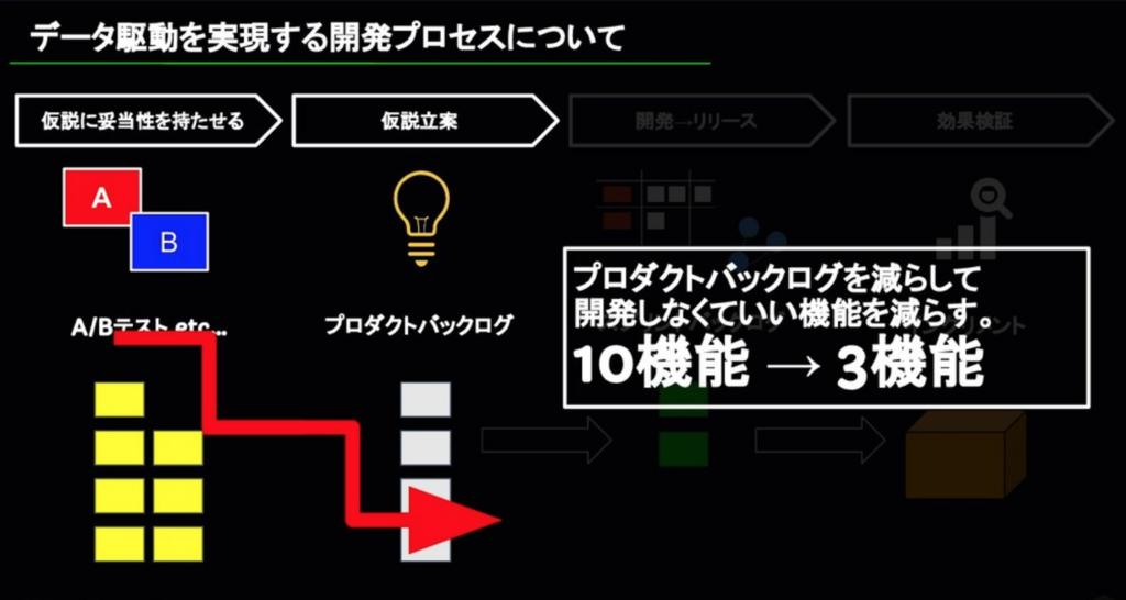 f:id:ishigaki-masato:20190218014311p:plain:w500