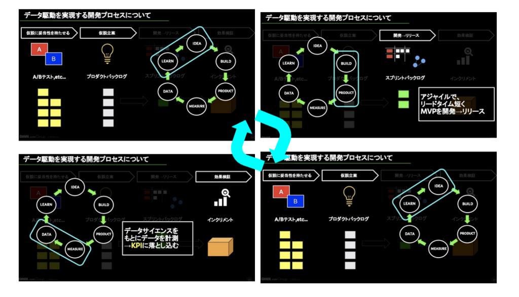 f:id:ishigaki-masato:20190218103537p:plain:w800