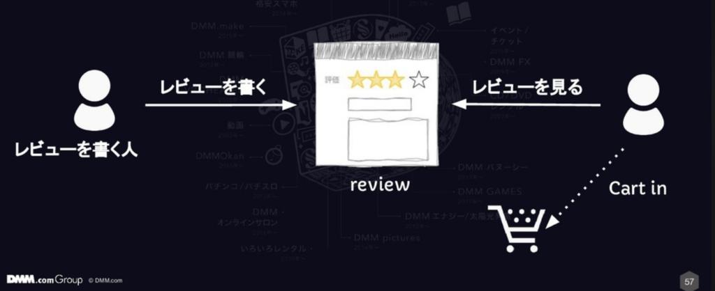 f:id:ishigaki-masato:20190218103810p:plain:w500
