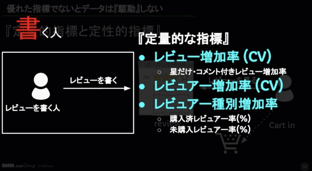 f:id:ishigaki-masato:20190218105033p:plain