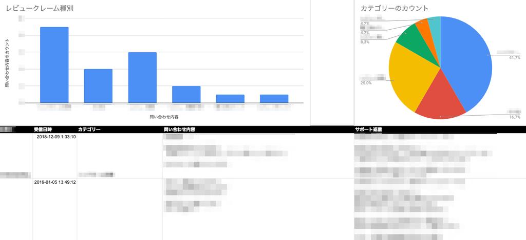 f:id:ishigaki-masato:20190218105602p:plain:w500