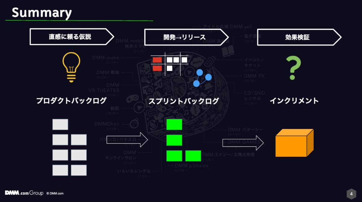f:id:ishigaki-masato:20190411195315p:plain