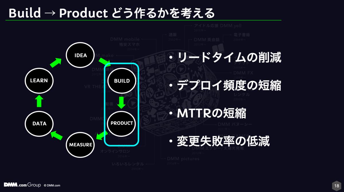 f:id:ishigaki-masato:20190417182235p:plain:w500