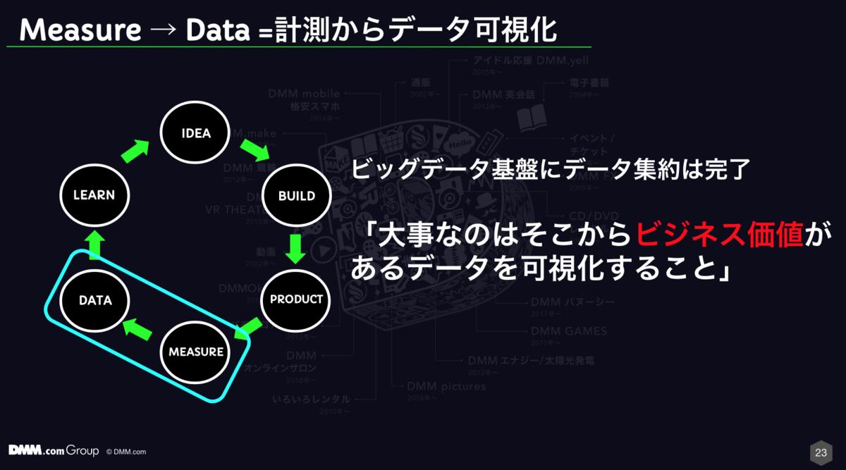f:id:ishigaki-masato:20190418150424p:plain