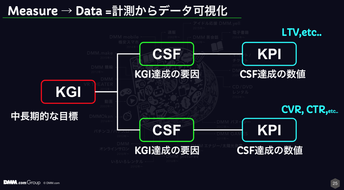 f:id:ishigaki-masato:20190418153127p:plain:w500