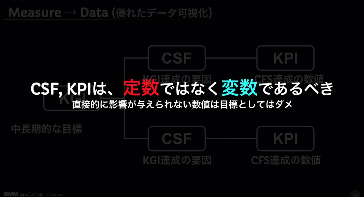 f:id:ishigaki-masato:20190418154202p:plain:w500
