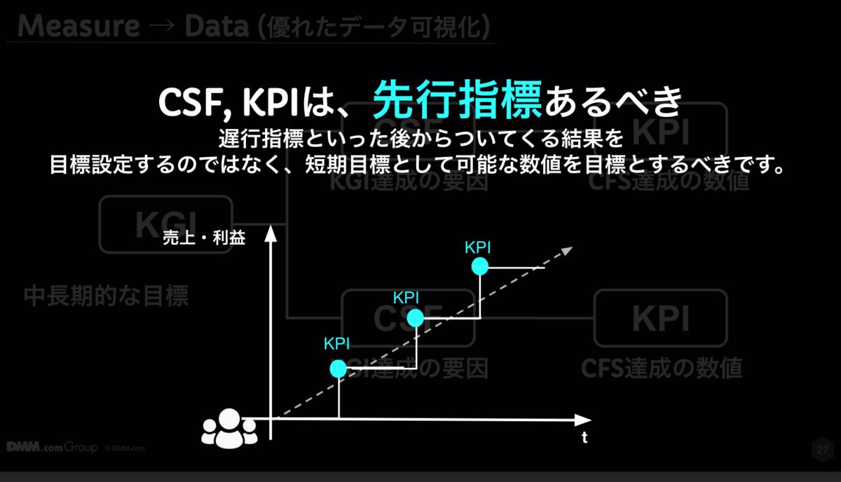 f:id:ishigaki-masato:20190418154819p:plain:w500
