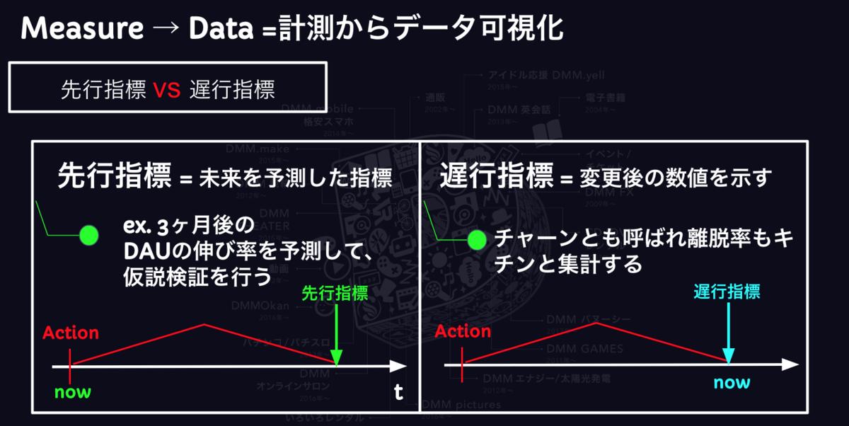f:id:ishigaki-masato:20190418155143p:plain:w500
