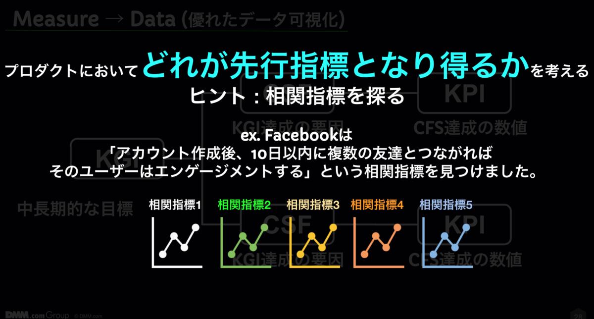 f:id:ishigaki-masato:20190418155559p:plain:w500