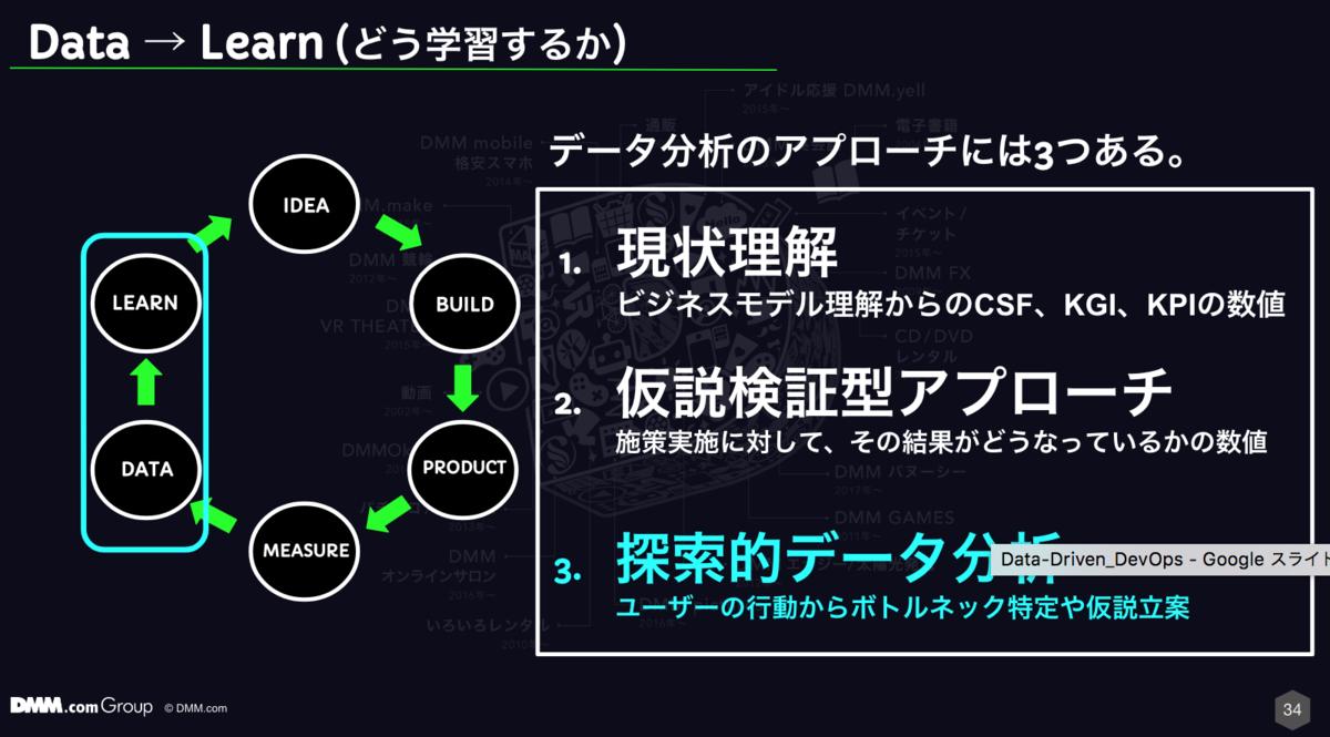 f:id:ishigaki-masato:20190418162833p:plain