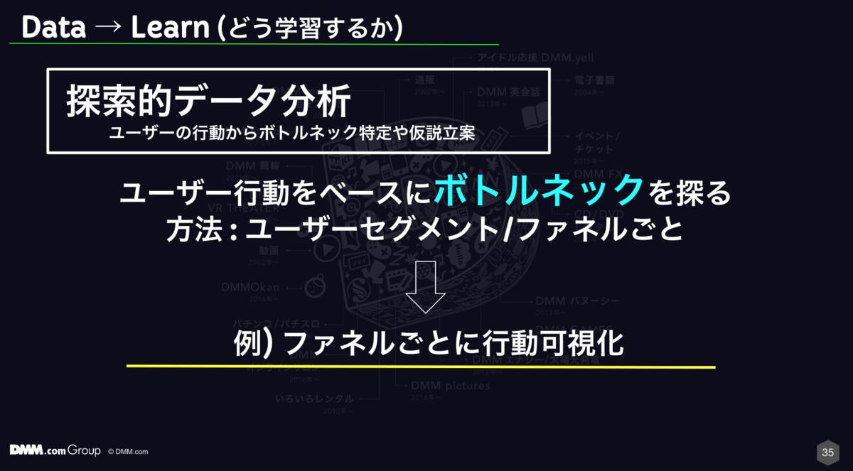 f:id:ishigaki-masato:20190418162848p:plain
