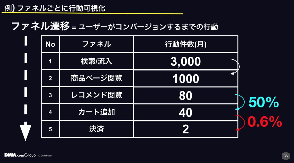 f:id:ishigaki-masato:20190418163428p:plain:w500