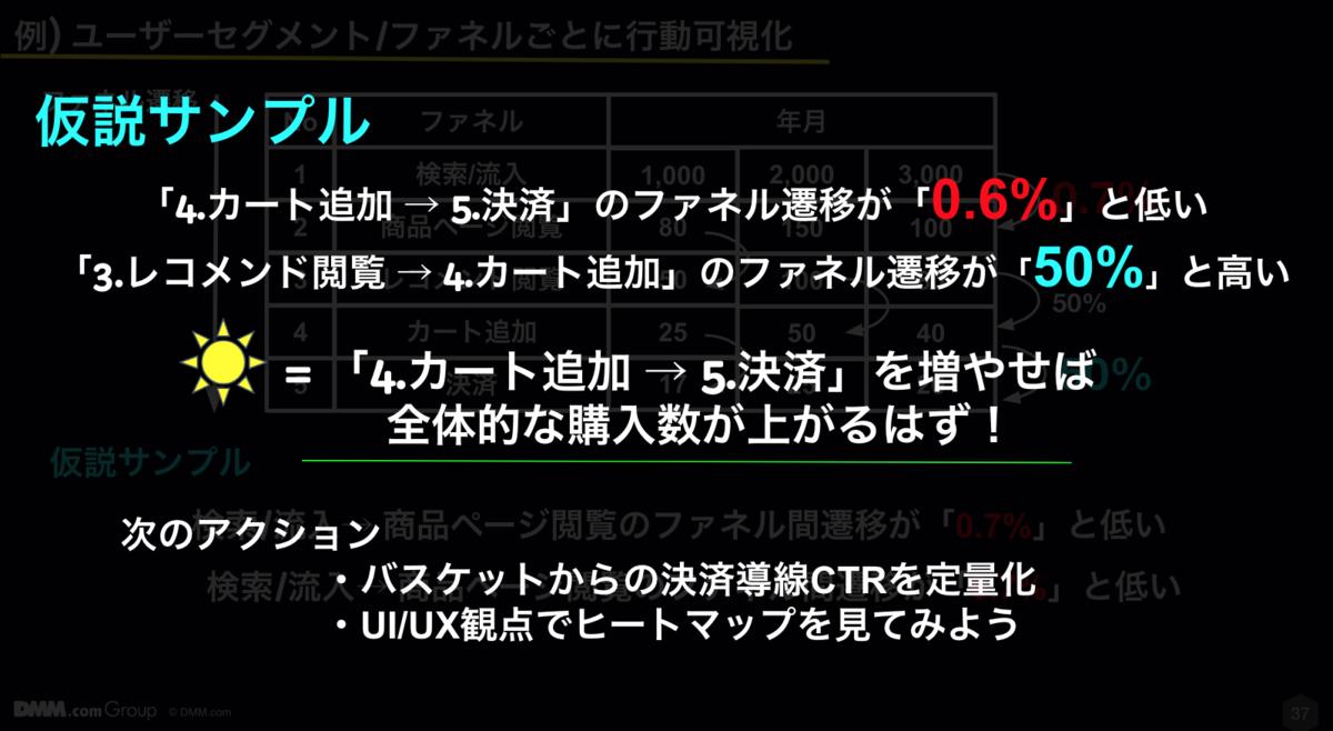 f:id:ishigaki-masato:20190418164159p:plain:w500