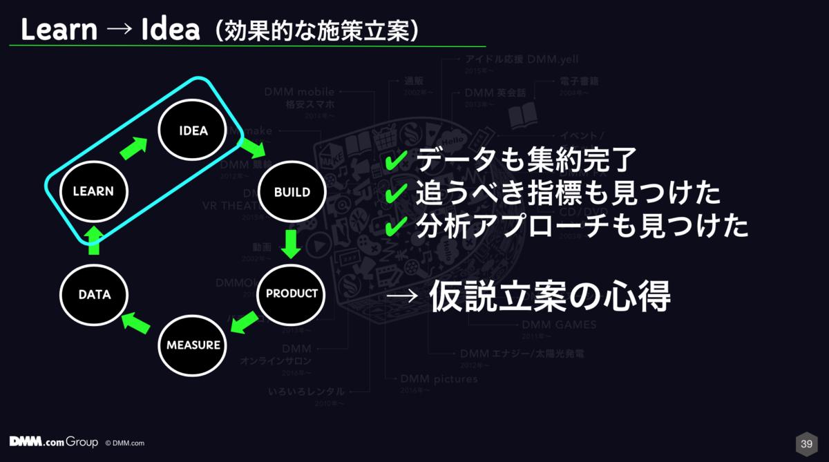 f:id:ishigaki-masato:20190418165148p:plain:w500