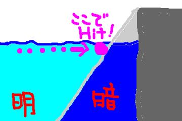 f:id:ishiguroito:20160330173309p:plain