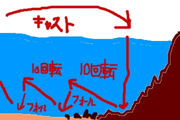 f:id:ishiguroito:20160827105916p:plain