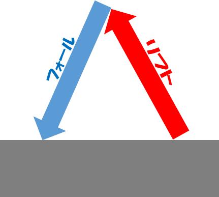 f:id:ishiguroito:20170829174735p:plain