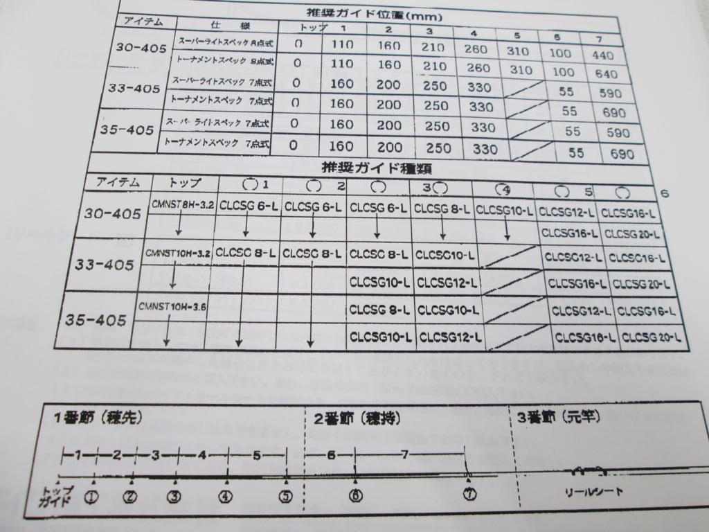 f:id:ishiguronumazu:20170223133323j:plain