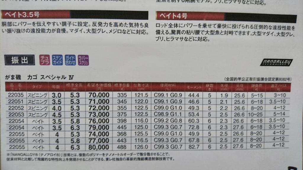 f:id:ishiguronumazu:20170304155008j:plain