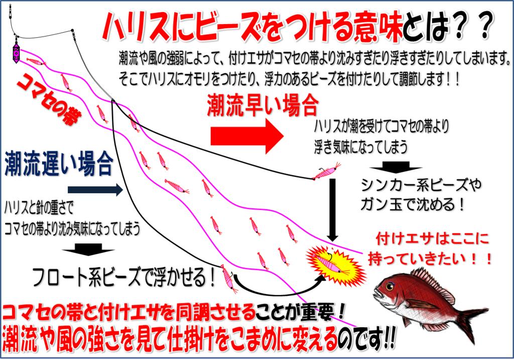 f:id:ishiguronumazu:20170330202257p:plain