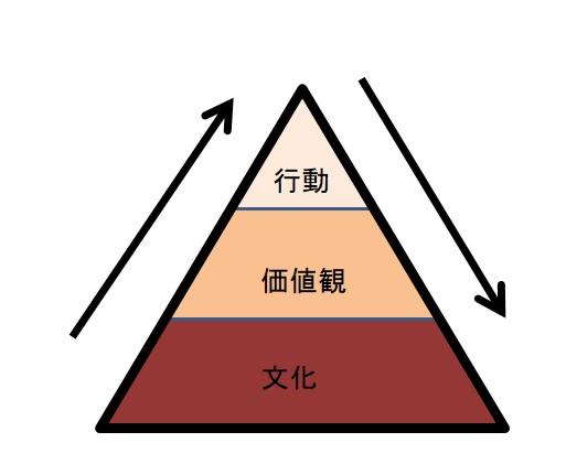 f:id:ishiharays:20171218211506j:plain