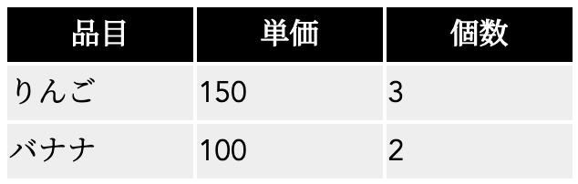 f:id:ishii-akihiro:20191014200017p:plain