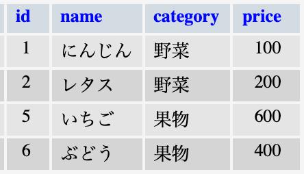f:id:ishii-akihiro:20191021150906p:plain