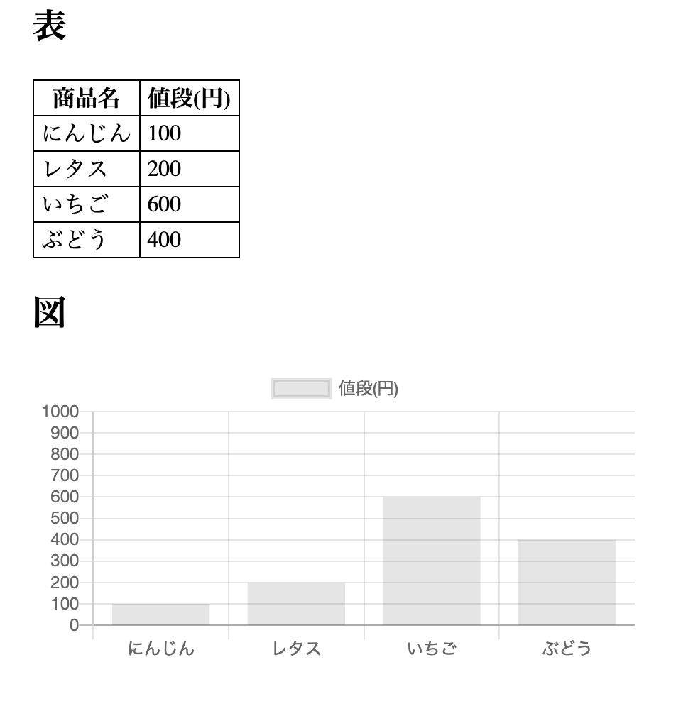 f:id:ishii-akihiro:20191021153229p:plain