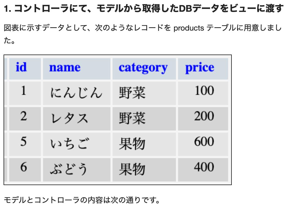 f:id:ishii-akihiro:20191021160319p:plain