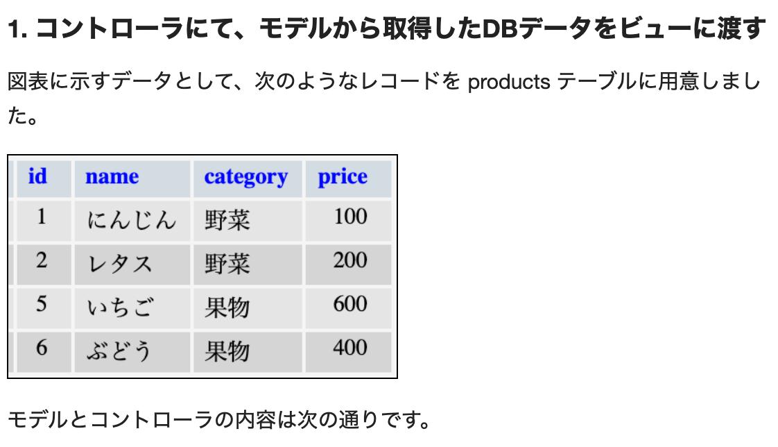 f:id:ishii-akihiro:20191021161543p:plain