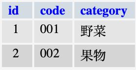 f:id:ishii-akihiro:20191024141732p:plain