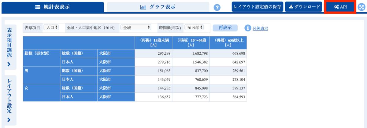 f:id:ishii-akihiro:20191030152757p:plain