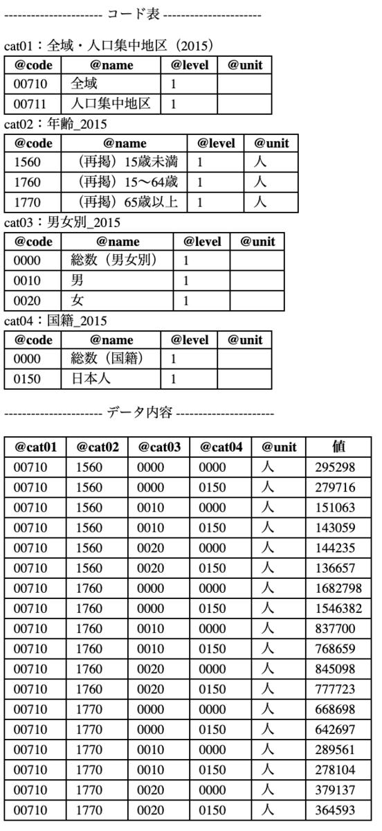 f:id:ishii-akihiro:20191030154654p:plain