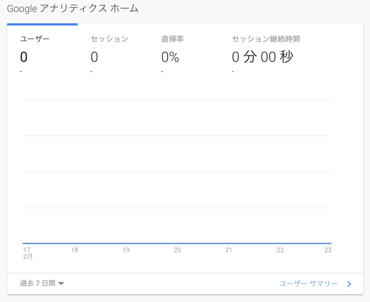 f:id:ishii-akihiro:20200226224014p:plain