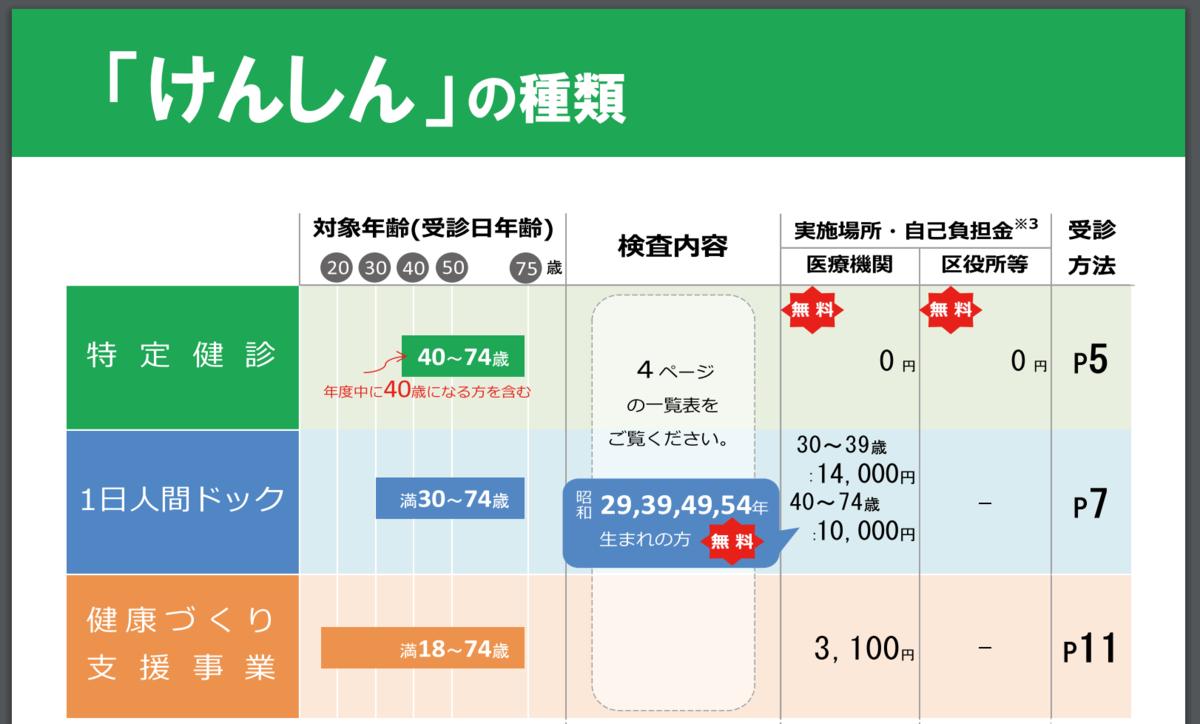 f:id:ishii-akihiro:20200228133557p:plain
