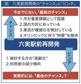 f:id:ishii136:20141106152810p:image:left