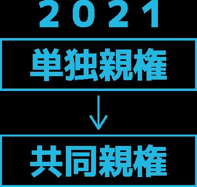 f:id:ishiij:20201112170522p:plain