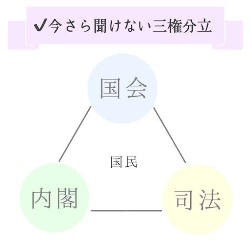 f:id:ishiimachiko141hair:20200511213644j:image